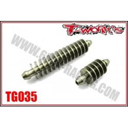 TG035 Refroidisseurs de pressu petit et grand