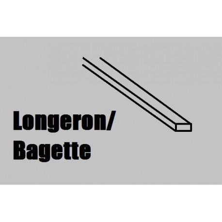 LS245 COREL Longeron tanganica 0.6 x 4 mm