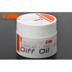 TM109102-1M Diff Oil – 1'000'000