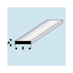 410-61 Profilé plastique Plat 1.5x 8 mm