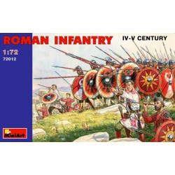 MINIART72012 Roman Infrantry III-IV 1/72
