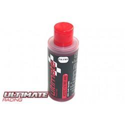 UR0505 Lubrifiant - Huile de filtre à air – externe
