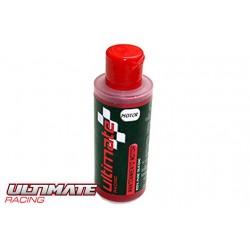 UR0903 Lubrifiant - Huile After-Run pour moteurs Nitro