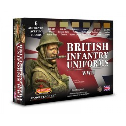 LCCS41 British Infantry Uniforms Set