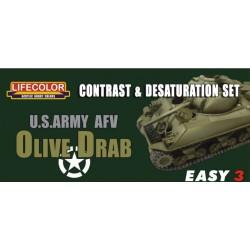 LCMS03 Contr.&Desatur. Set US Olive Drap