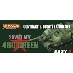 LCMS04 Contr.&Desatur. Set Soviet4BO Green