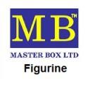 Figurine Master Box