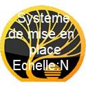 Système de mise en place échelle N