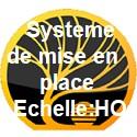 Systèmes de mise en page echelle HO